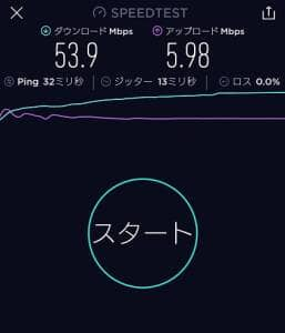 LINEモバイル 速度